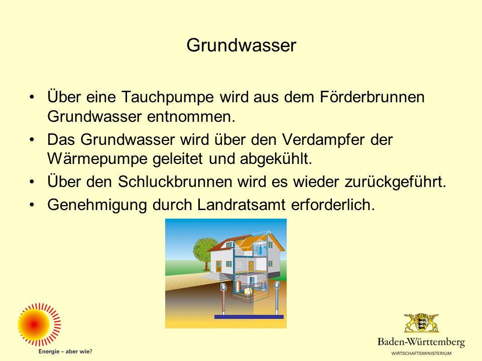 Grundwasser Über eine Tauchpumpe wird aus dem Förderbrunnen Grundwasser entnommen.