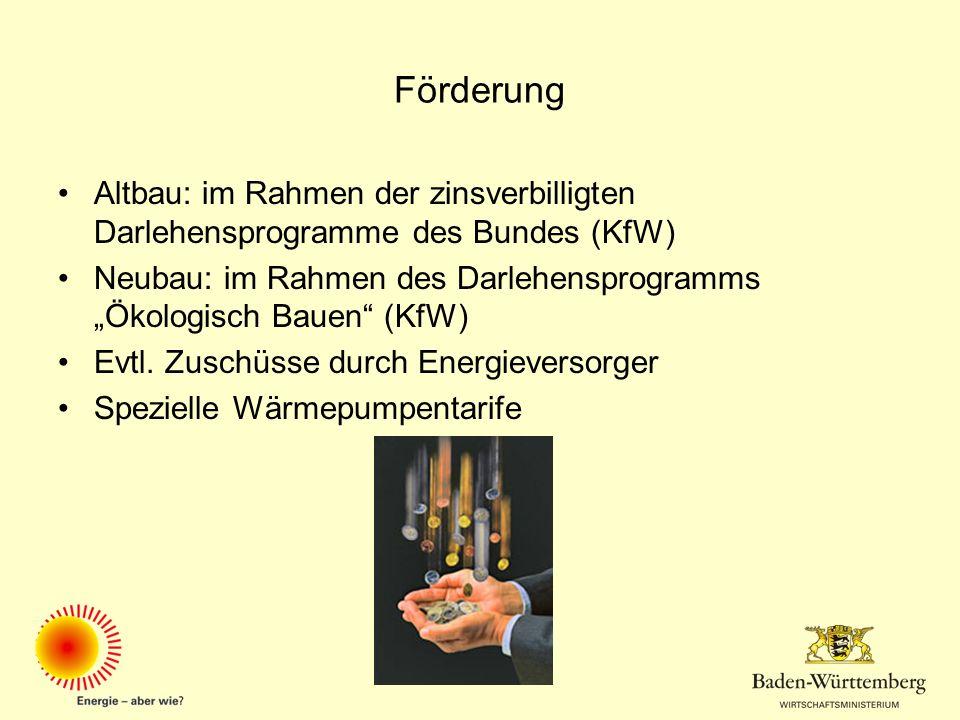 Förderung Altbau: im Rahmen der zinsverbilligten Darlehensprogramme des Bundes (KfW)