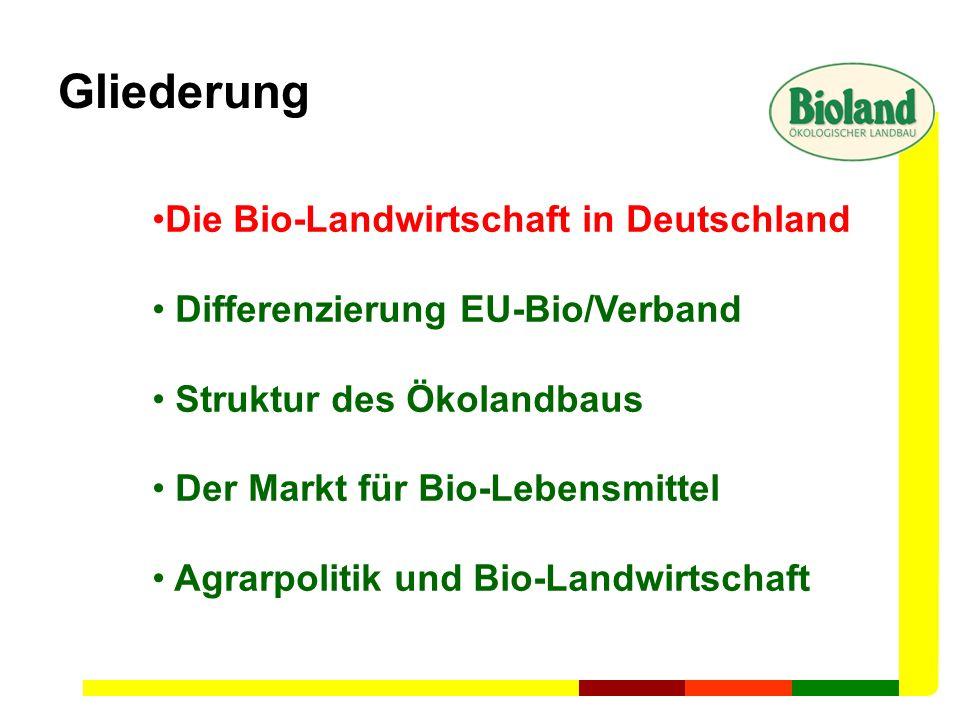 Gliederung Die Bio-Landwirtschaft in Deutschland