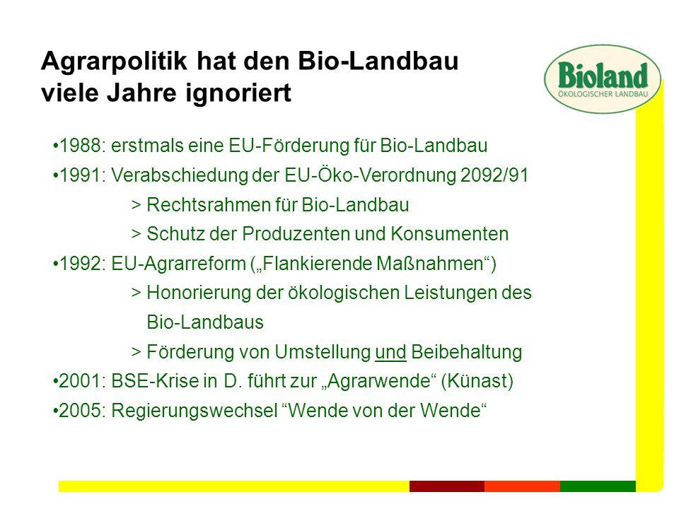 Agrarpolitik hat den Bio-Landbau viele Jahre ignoriert