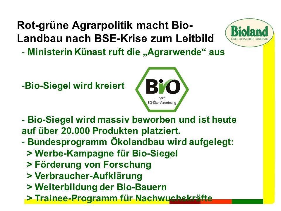 Rot-grüne Agrarpolitik macht Bio-Landbau nach BSE-Krise zum Leitbild