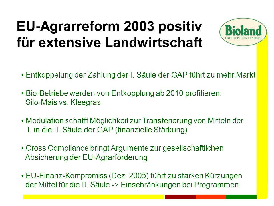 EU-Agrarreform 2003 positiv für extensive Landwirtschaft