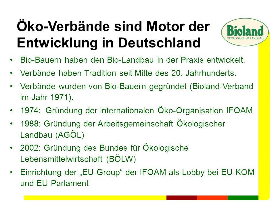 Öko-Verbände sind Motor der Entwicklung in Deutschland