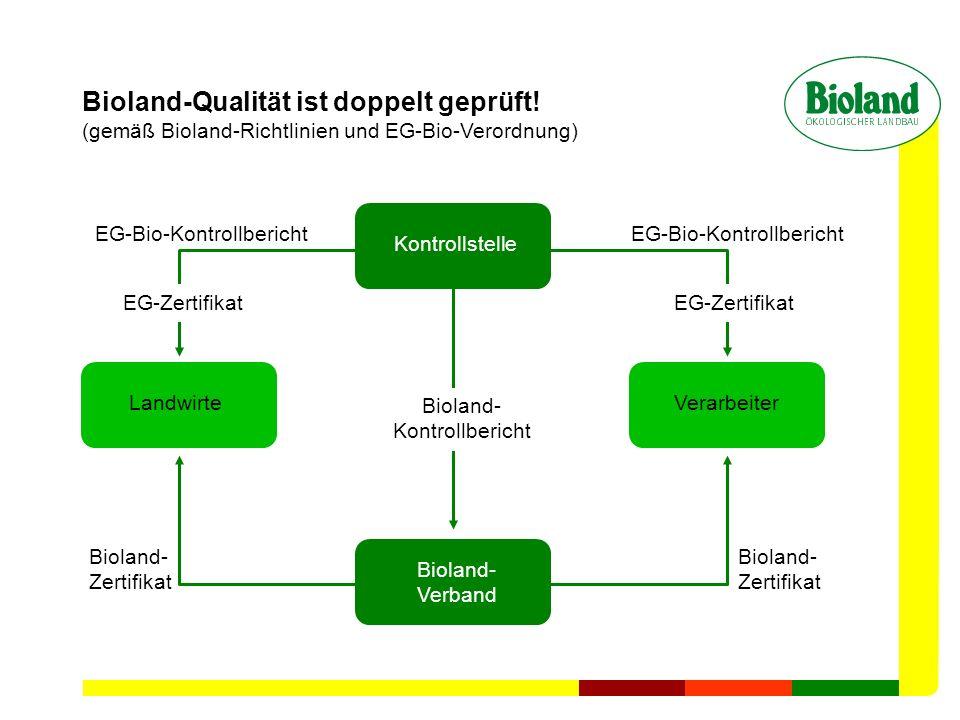 Bioland-Qualität ist doppelt geprüft
