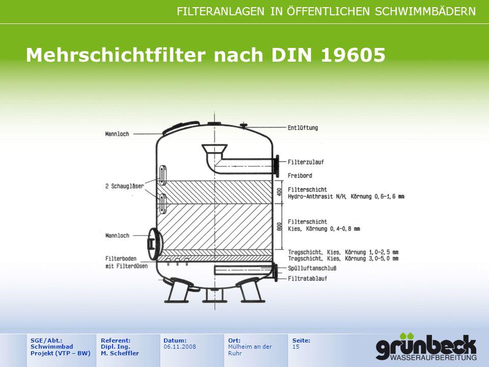 Mehrschichtfilter nach DIN 19605