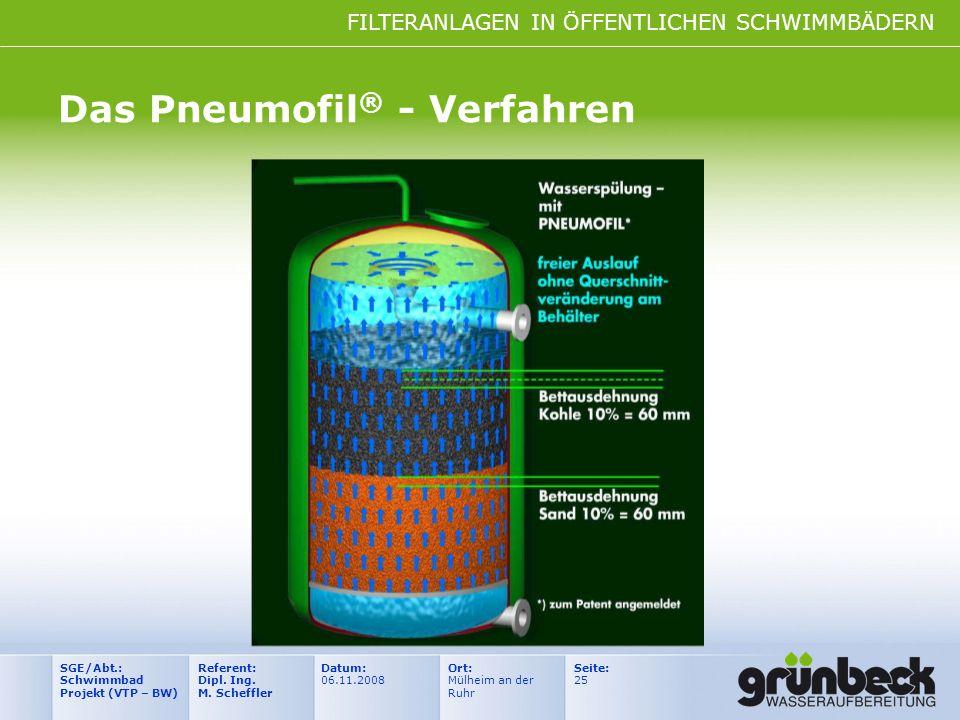 Das Pneumofil® - Verfahren