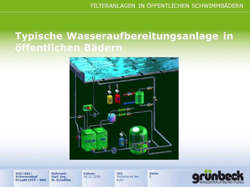 Typische Wasseraufbereitungsanlage in öffentlichen Bädern