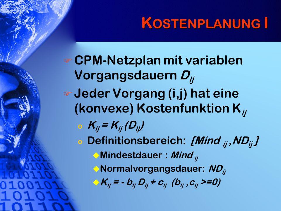 Kostenplanung I CPM-Netzplan mit variablen Vorgangsdauern Dij