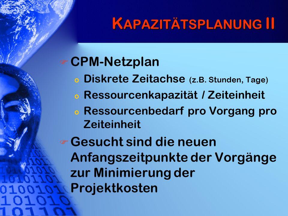 Kapazitätsplanung II CPM-Netzplan
