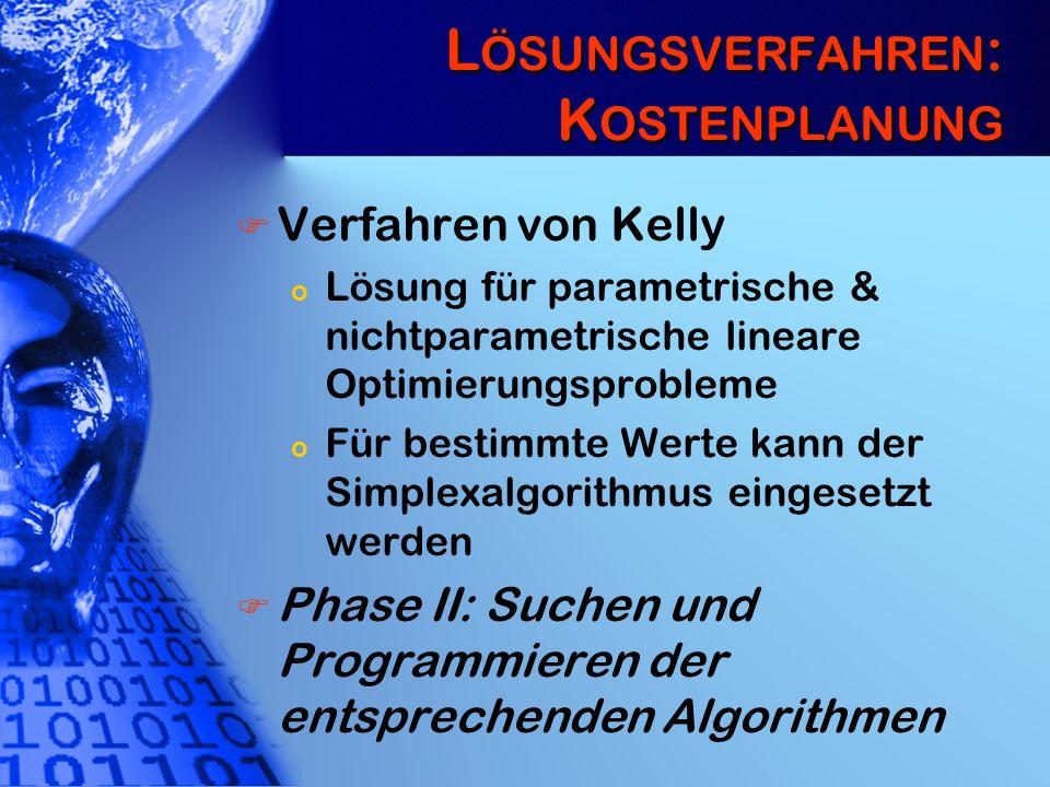 Lösungsverfahren: Kostenplanung