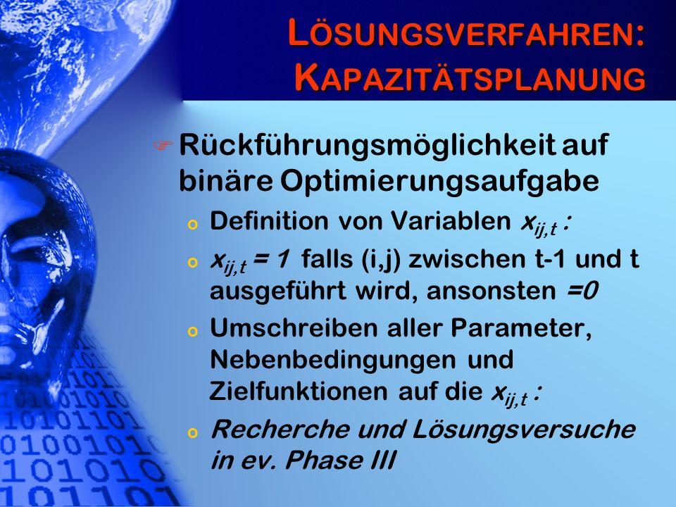 Lösungsverfahren: Kapazitätsplanung