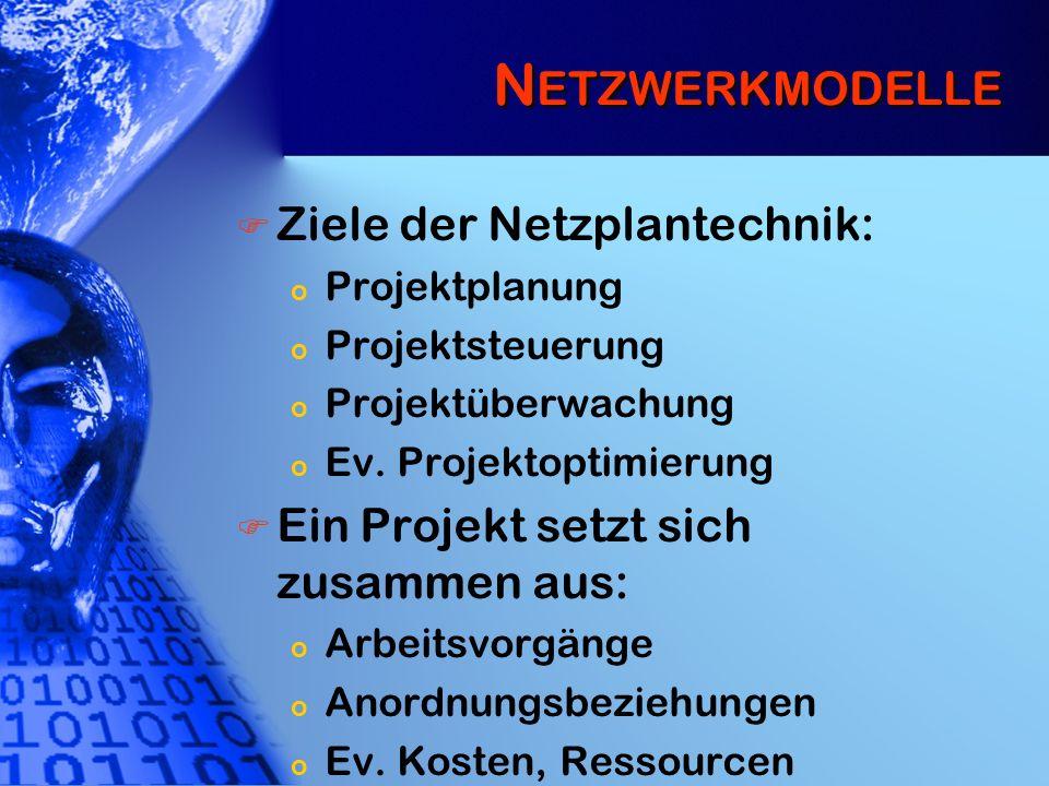 Netzwerkmodelle Ziele der Netzplantechnik: