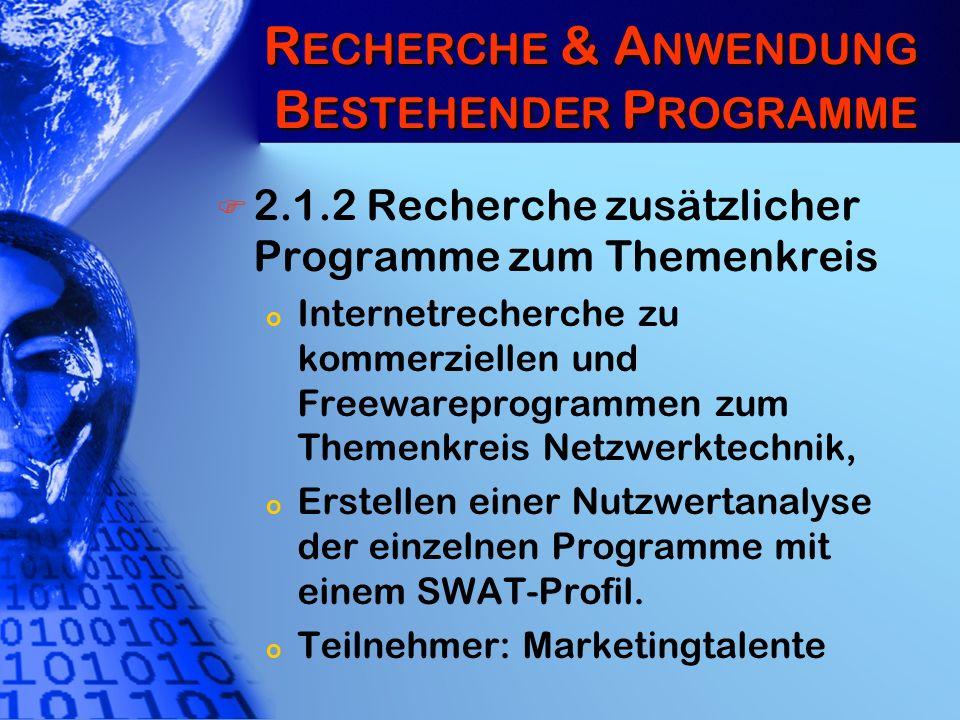 Recherche & Anwendung Bestehender Programme