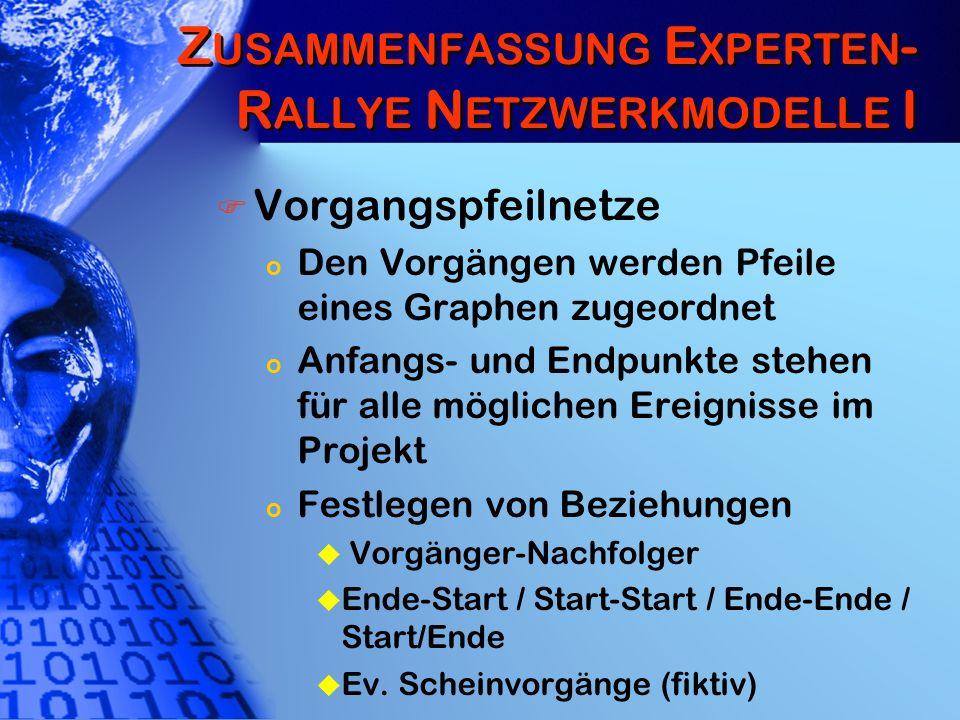 Zusammenfassung Experten-Rallye Netzwerkmodelle I