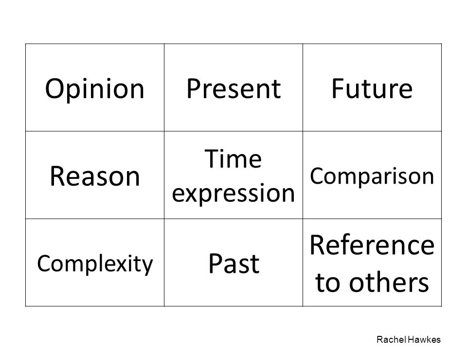 Opinion Present Future Reason Past Reference to others Time expression