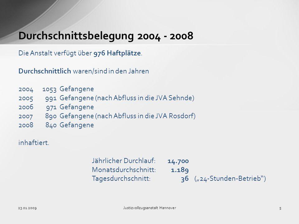Durchschnittsbelegung 2004 - 2008
