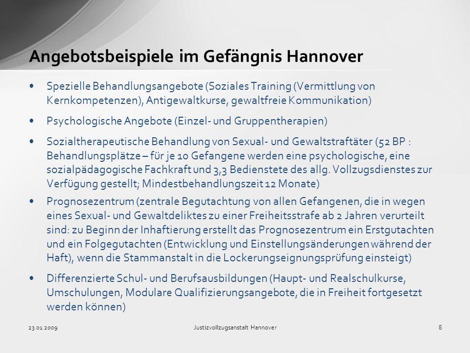 Angebotsbeispiele im Gefängnis Hannover