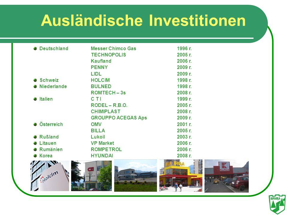 Ausländische Investitionen