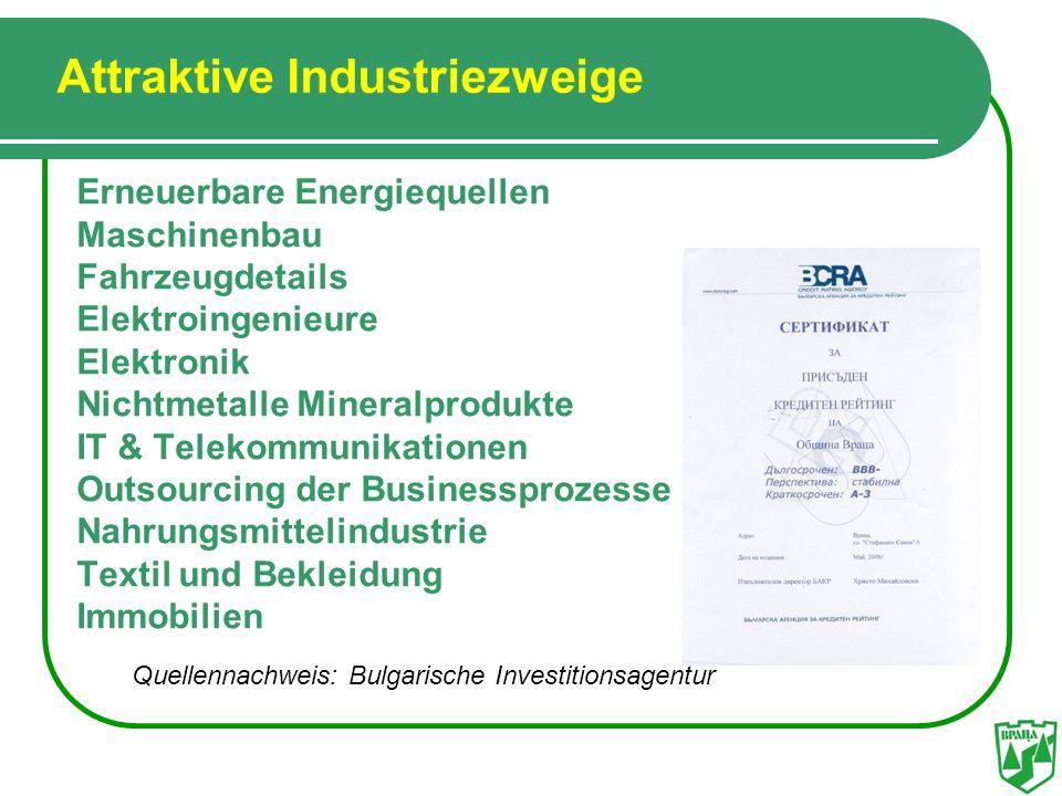 Attraktive Industriezweige