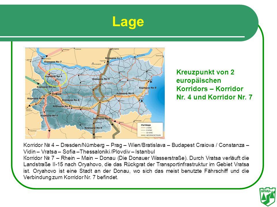 LageKreuzpunkt von 2 europäischen Korridors – Korridor Nr. 4 und Korridor Nr. 7.