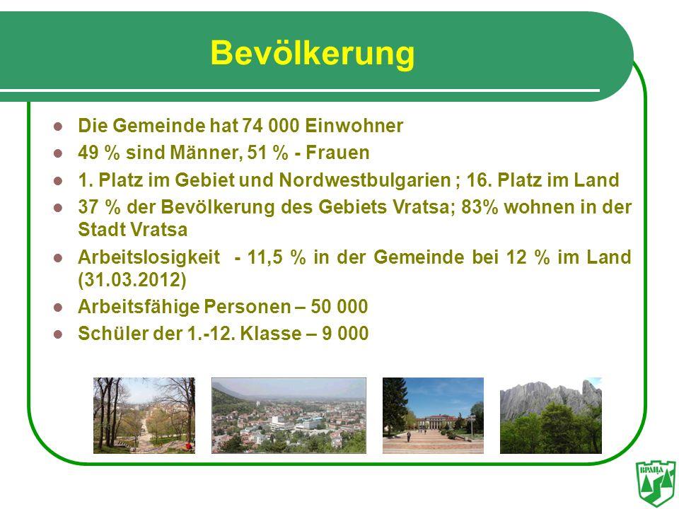 Bevölkerung Die Gemeinde hat 74 000 Einwohner