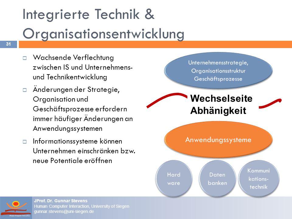 Integrierte Technik & Organisationsentwicklung