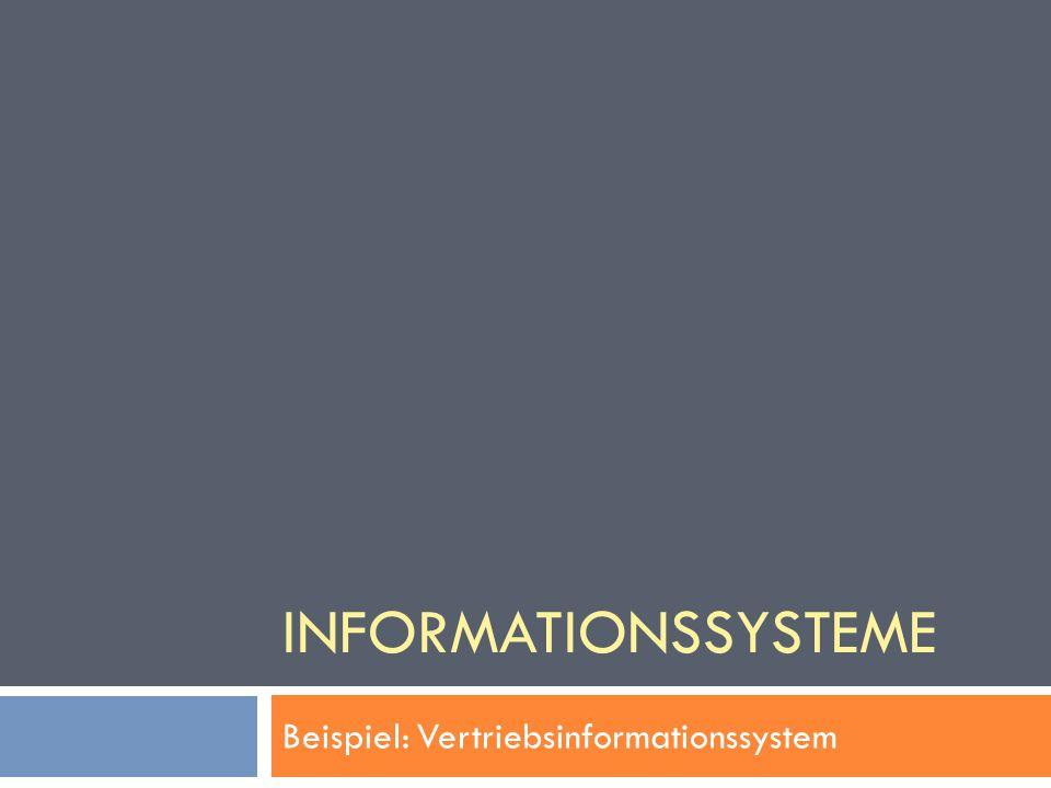 Beispiel: Vertriebsinformationssystem