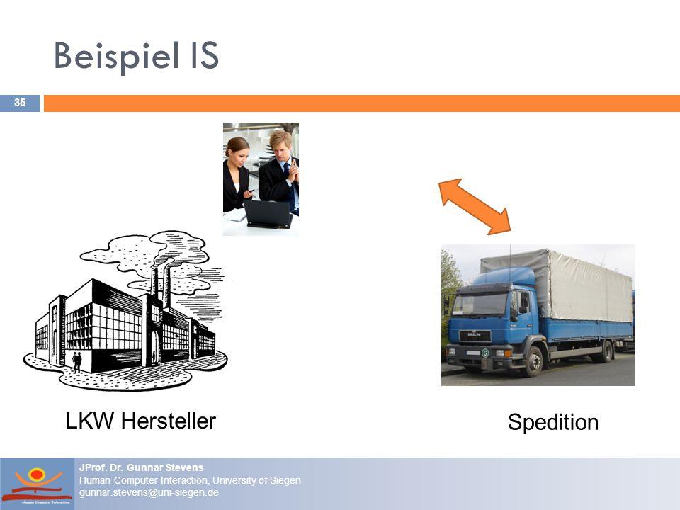 Beispiel IS VIS Verkäufer LKW Hersteller Spedition