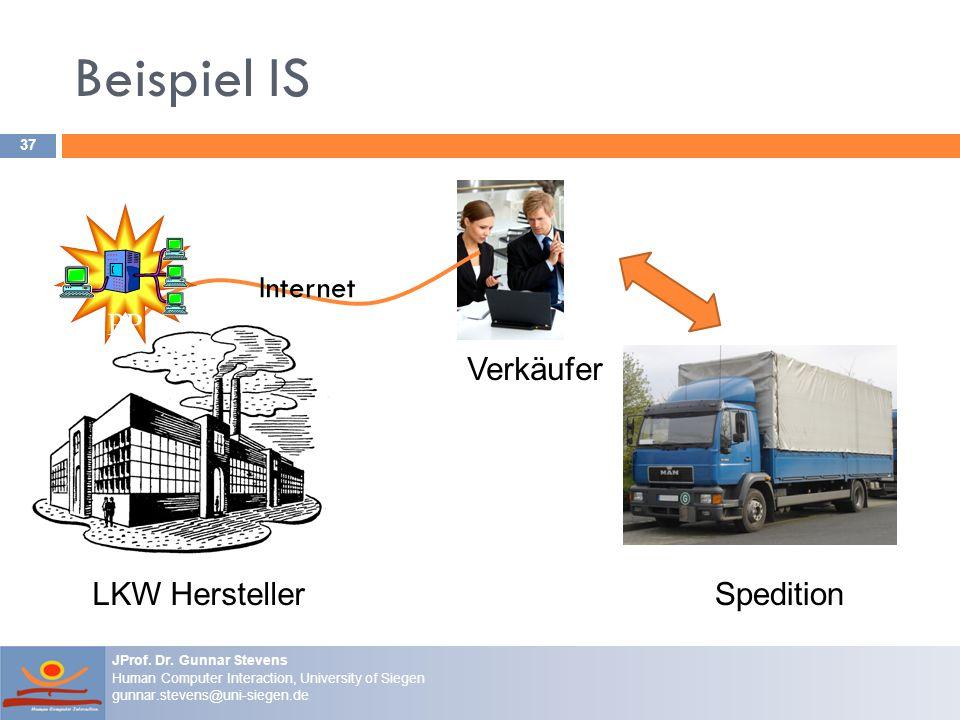 Beispiel IS Verkäufer PPS Internet LKW Hersteller Spedition
