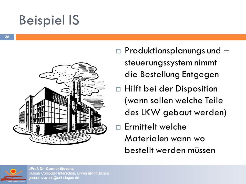 Beispiel IS Produktionsplanungs und – steuerungssystem nimmt die Bestellung Entgegen.