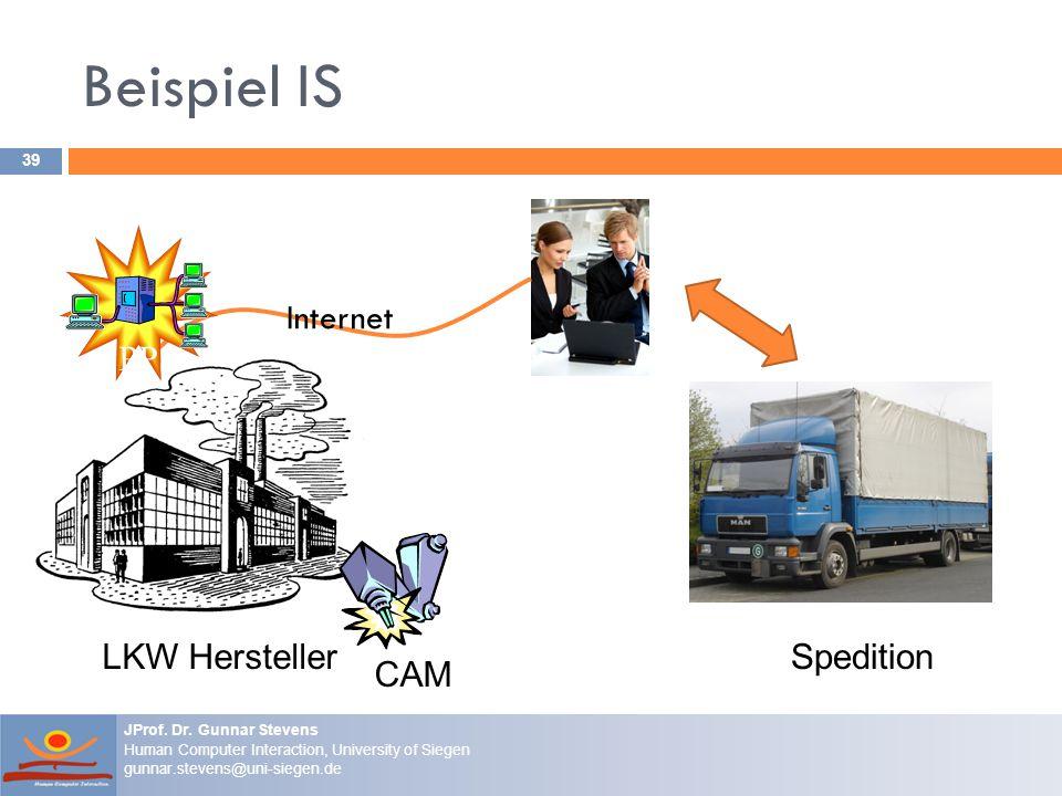 Beispiel IS Verkäufer PPS Internet LKW Hersteller Spedition CAM