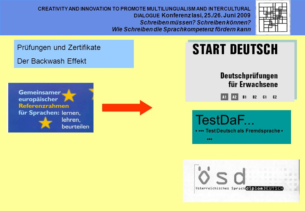 TestDaF... Prüfungen und Zertifikate Der Backwash Effekt