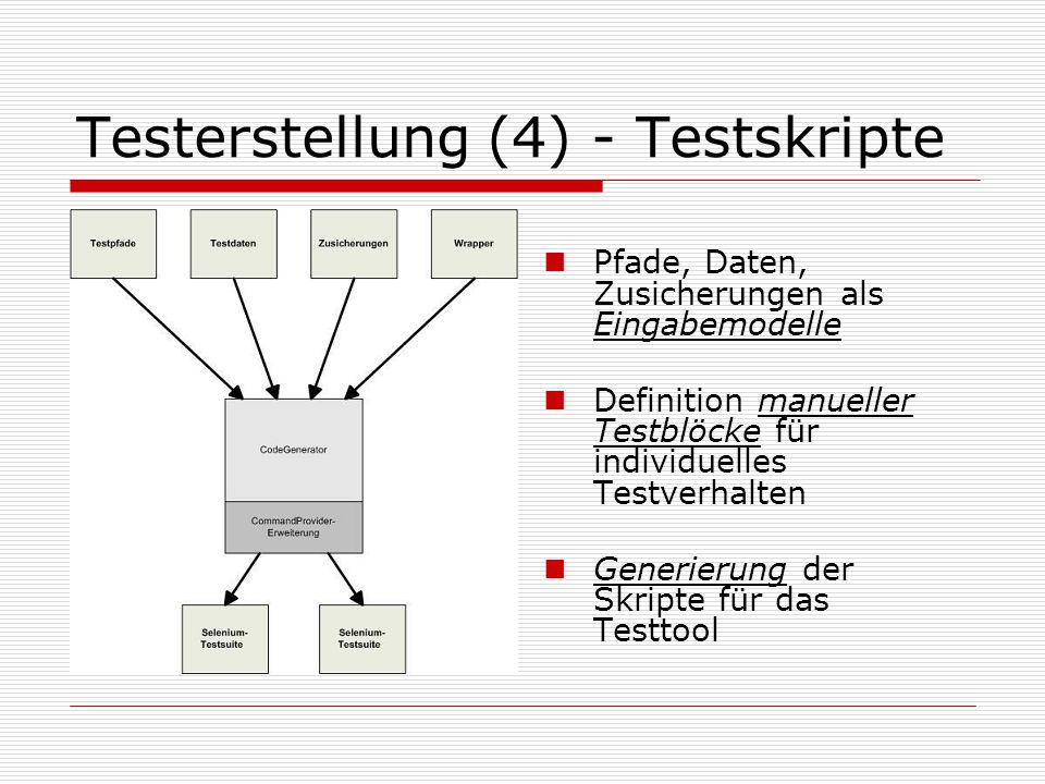Testerstellung (4) - Testskripte