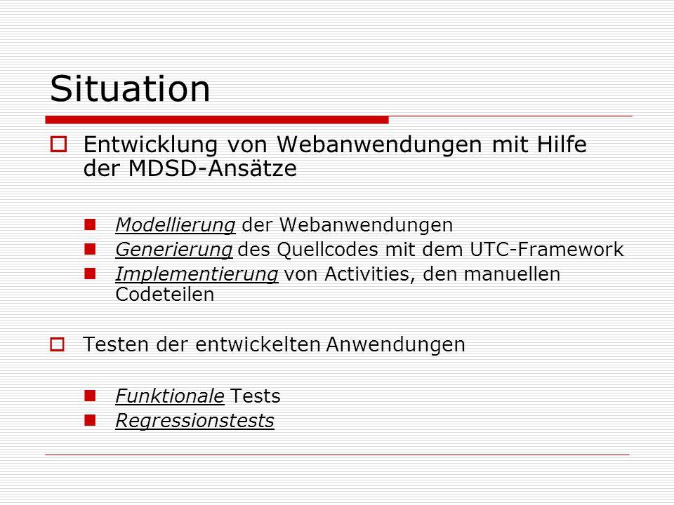 Situation Entwicklung von Webanwendungen mit Hilfe der MDSD-Ansätze