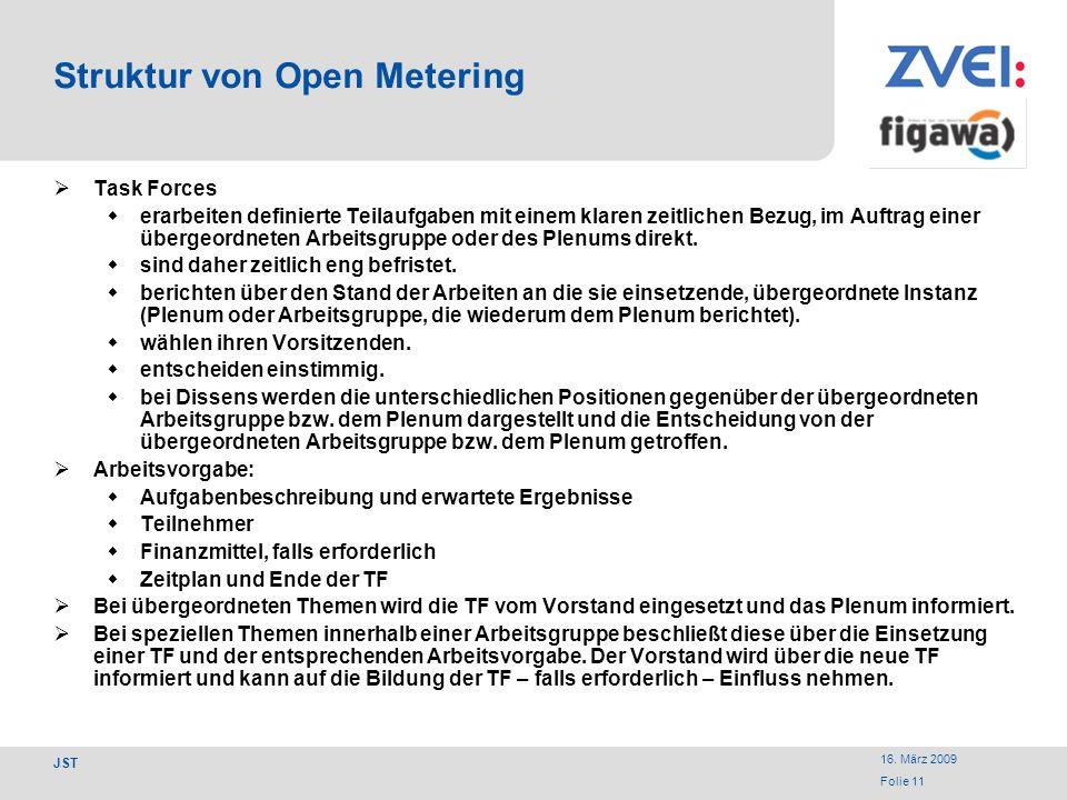 Struktur von Open Metering
