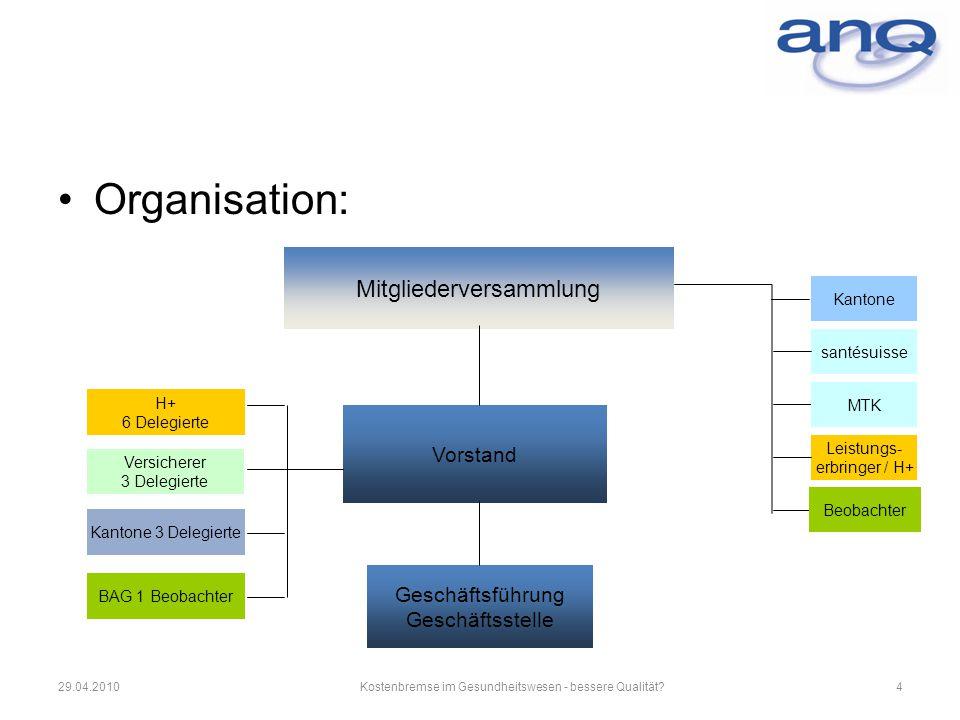 Organisation: Mitgliederversammlung Vorstand Geschäftsführung