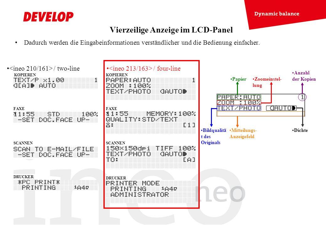 Vierzeilige Anzeige im LCD-Panel