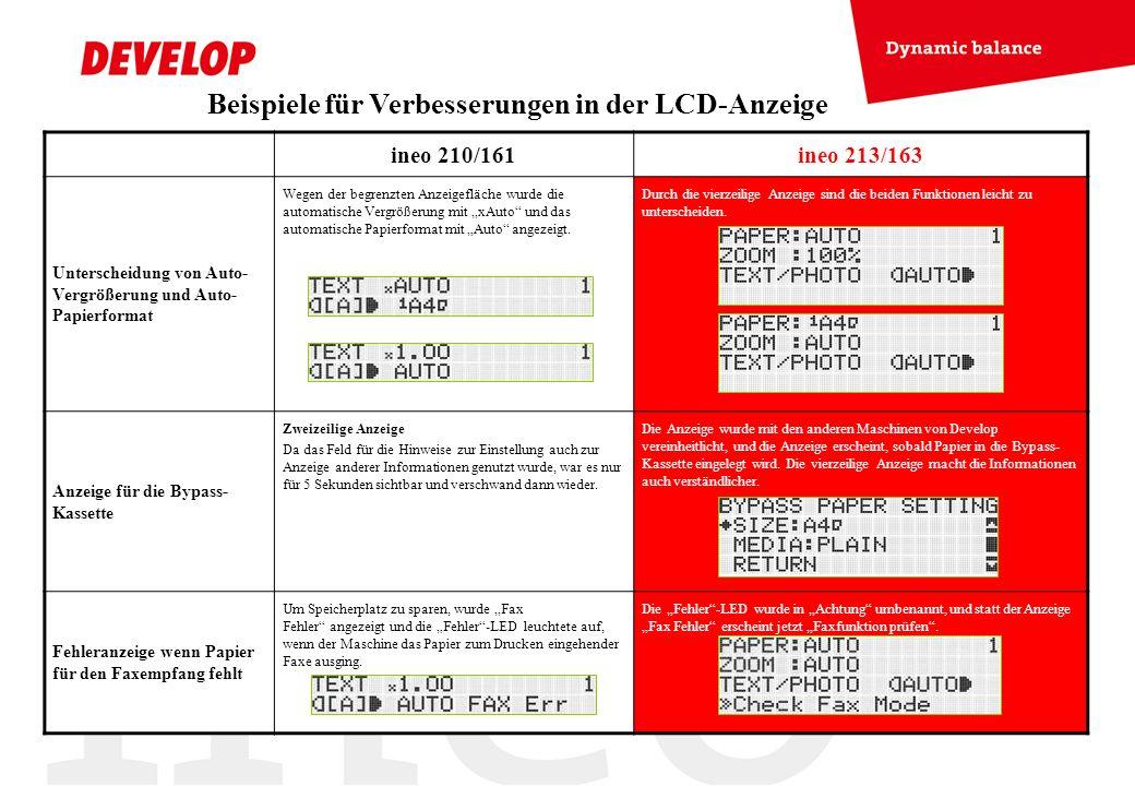 Beispiele für Verbesserungen in der LCD-Anzeige