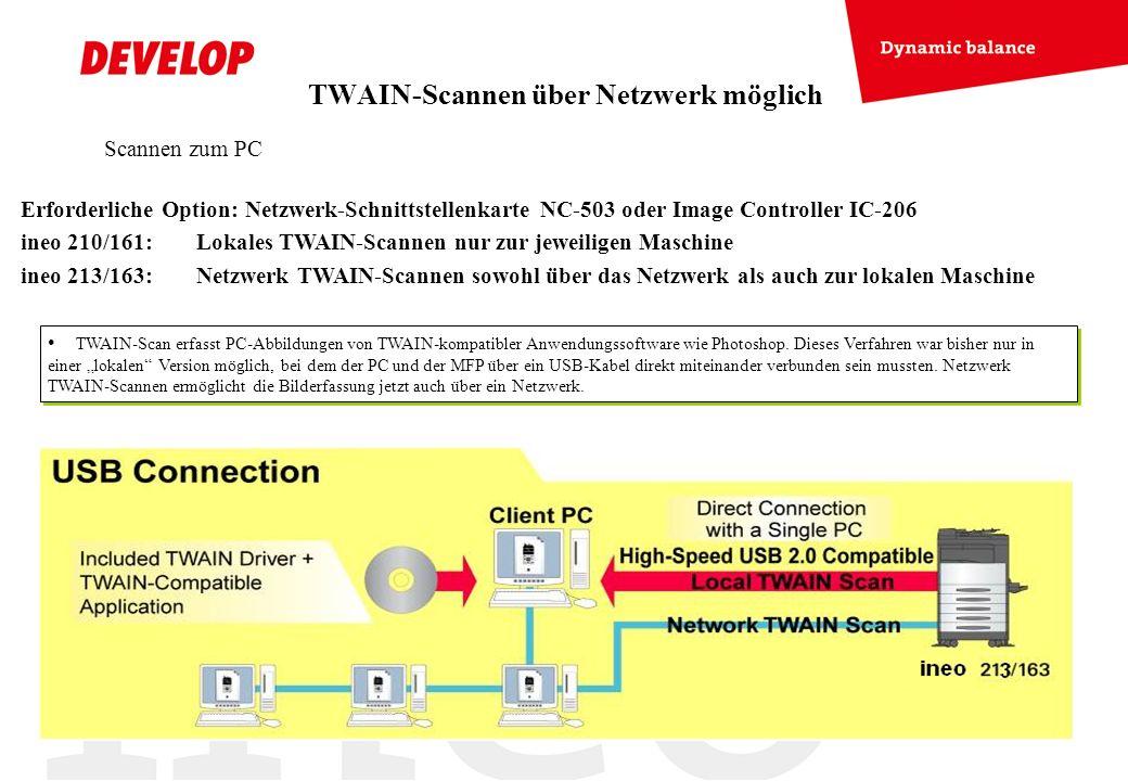 TWAIN-Scannen über Netzwerk möglich