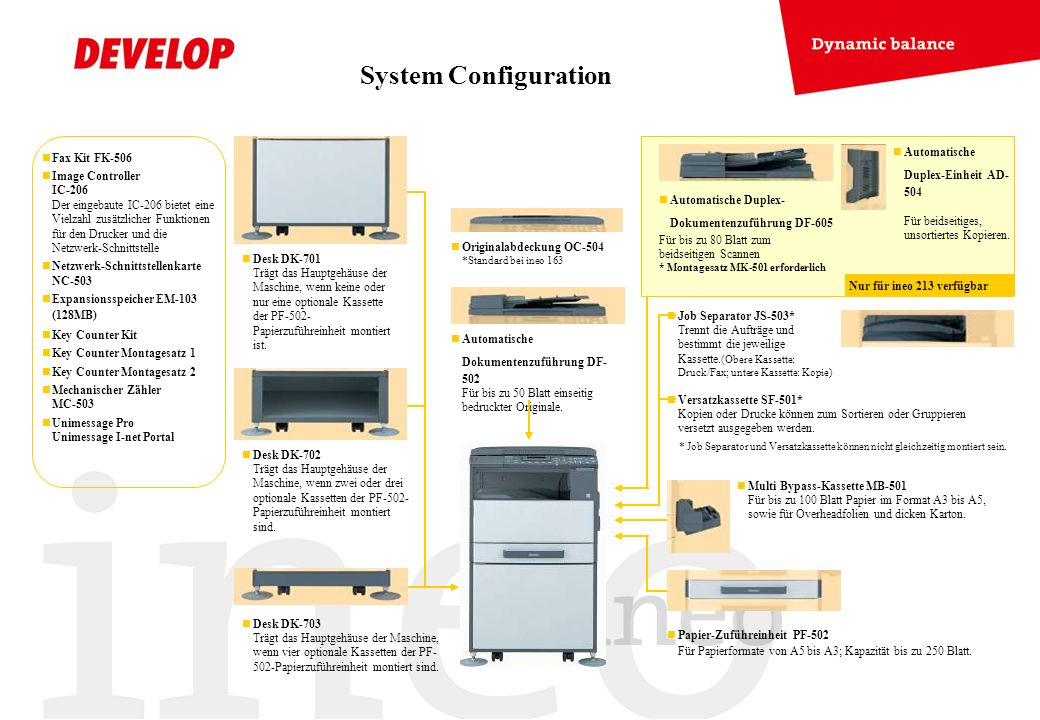 System Configuration Fax Kit FK-506 Image Controller IC-206