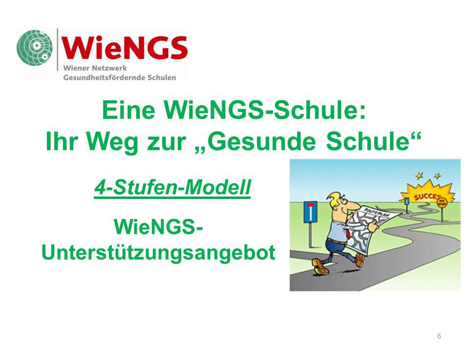 """Ihr Weg zur """"Gesunde Schule WieNGS-Unterstützungsangebot"""