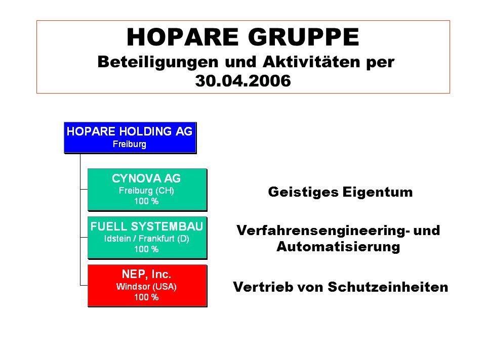 HOPARE GRUPPE Beteiligungen und Aktivitäten per 30.04.2006
