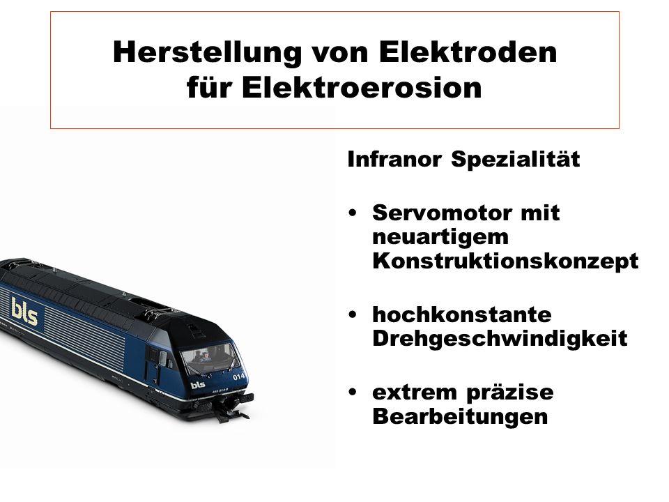 Herstellung von Elektroden für Elektroerosion