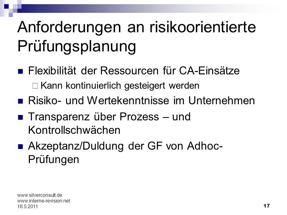 Anforderungen an risikoorientierte Prüfungsplanung