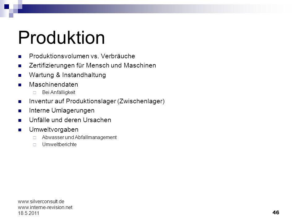 Produktion Produktionsvolumen vs. Verbräuche