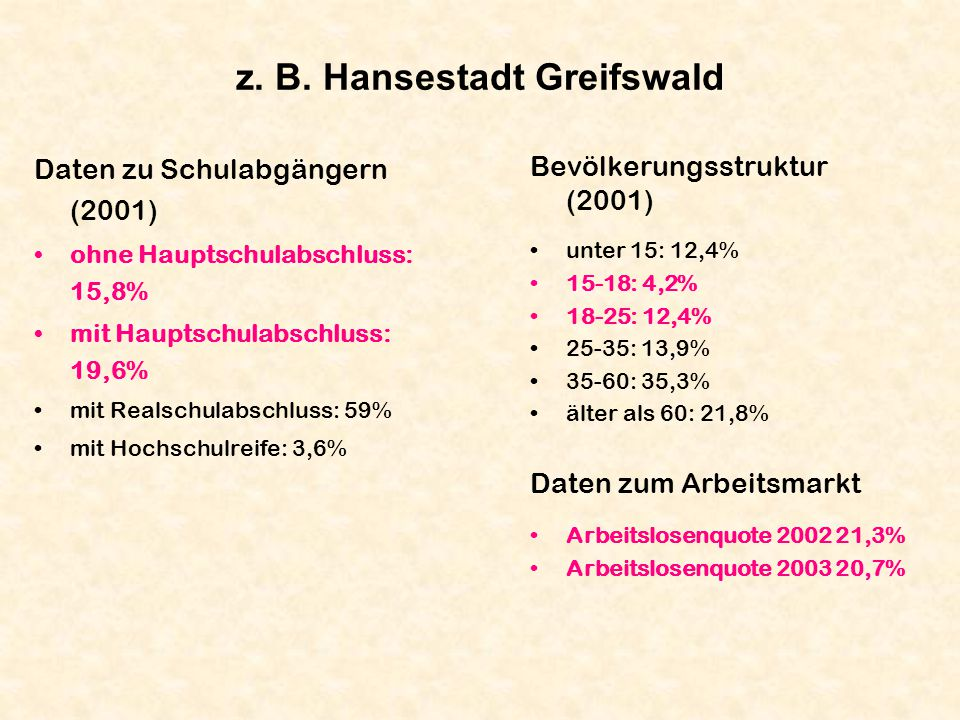 z. B. Hansestadt Greifswald
