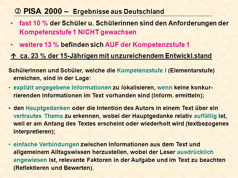  PISA 2000 – Ergebnisse aus Deutschland