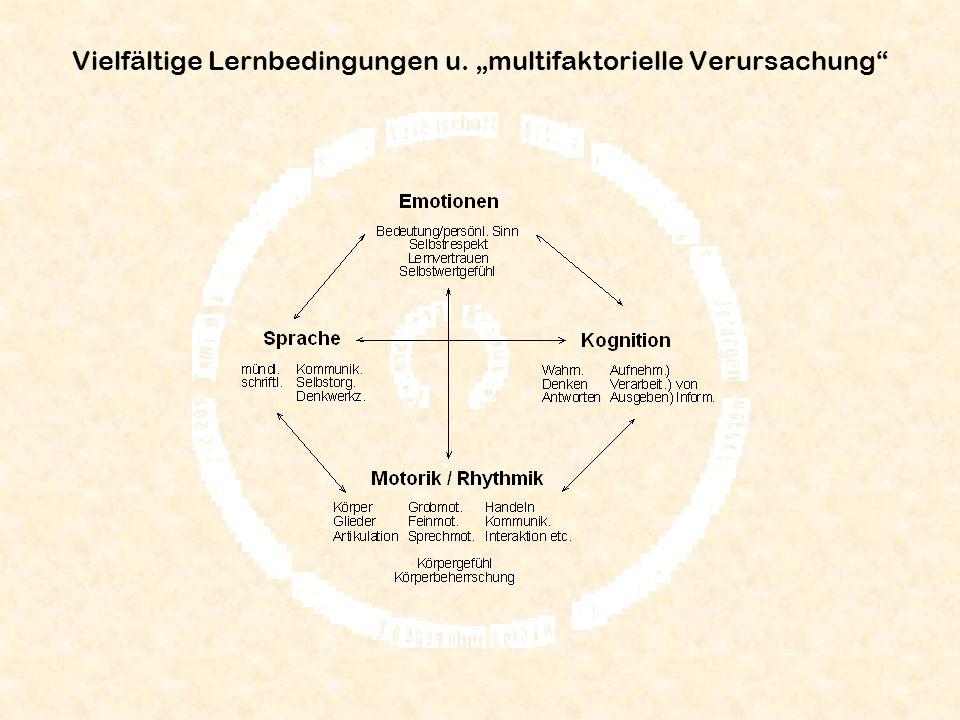 """Vielfältige Lernbedingungen u. """"multifaktorielle Verursachung"""