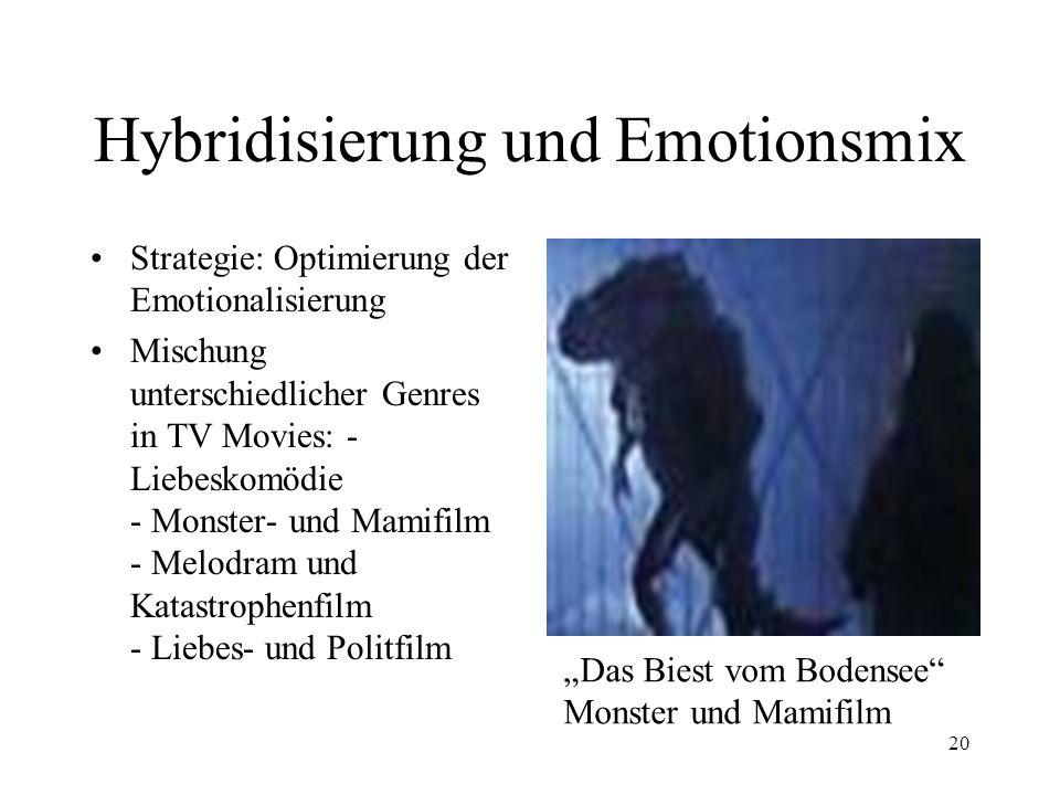 Hybridisierung und Emotionsmix