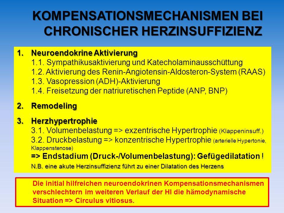 KOMPENSATIONSMECHANISMEN BEI CHRONISCHER HERZINSUFFIZIENZ
